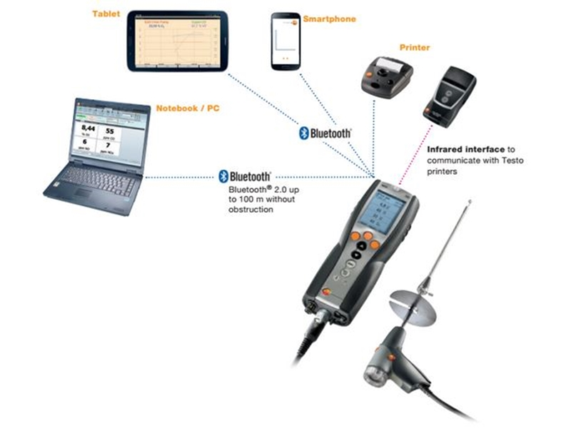 The testo 340 makes comissioning a breeze for fleet service managers.