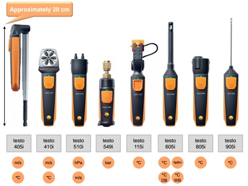 Testo has a wide range of smart facility management tools.