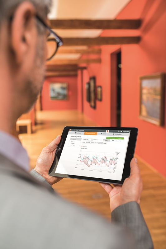 Art gallery directors are able to monitor lux levels in real-time to prevent damage to paintings.